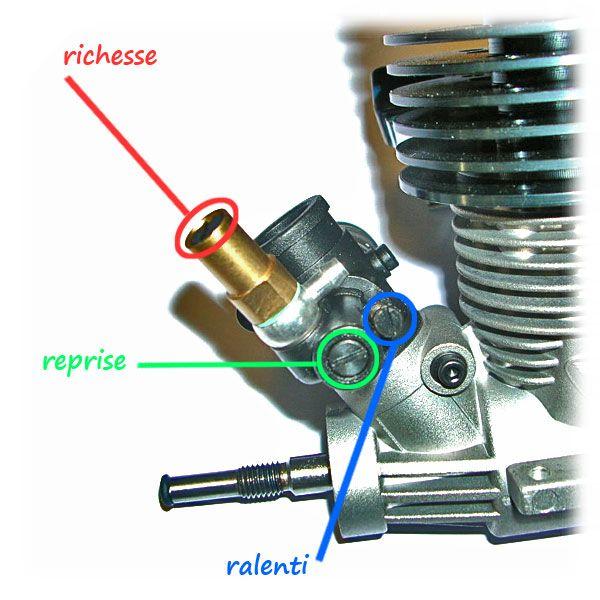 Reglage moteur ke25